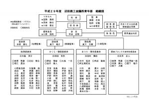 29組織図
